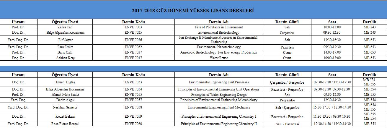ENVE Graduate Program Course Schedule - Environmental