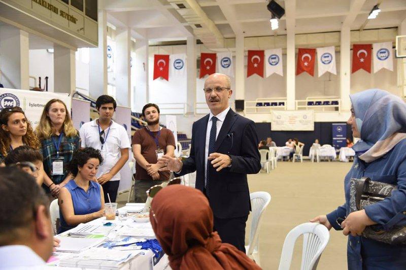 T.C. Marmara Üniversitesi İşletme Fakültesi