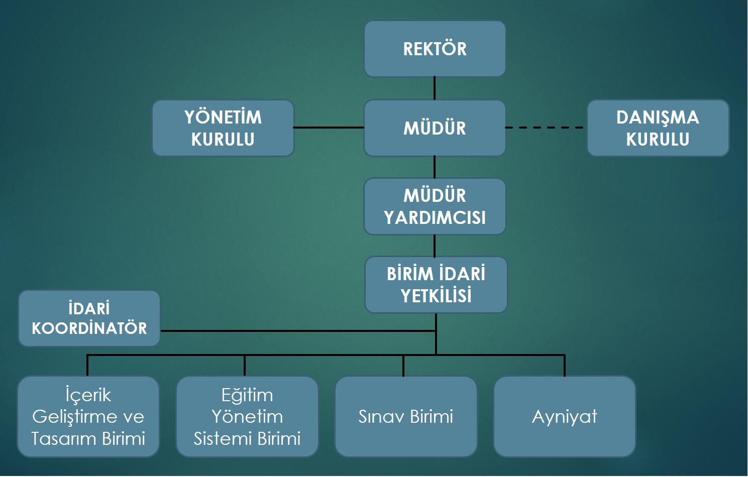 Marmara UZEM